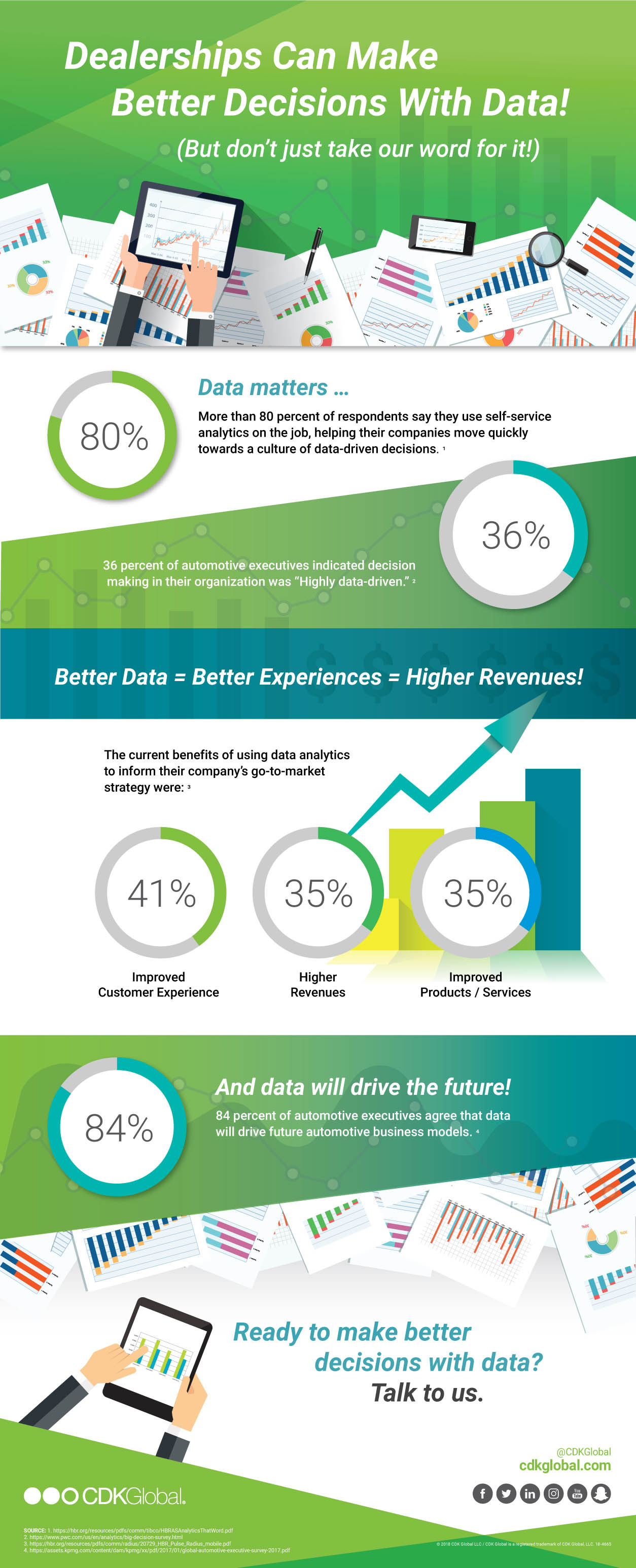 insights infographic