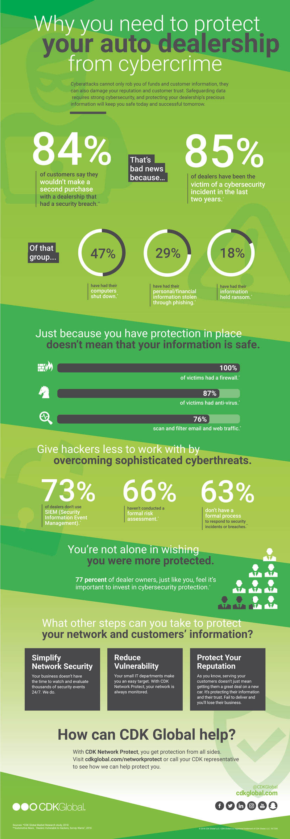 18-7200-Network-Security-Infographic-final.jpg