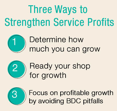 Greater Service Department Profitability