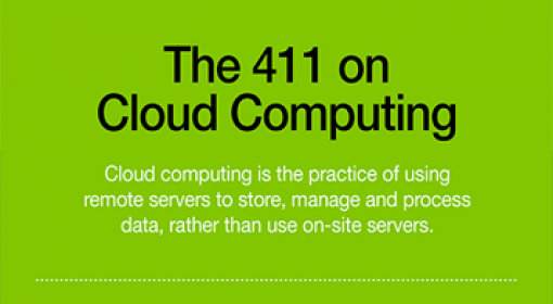 The 411 on Cloud Computing