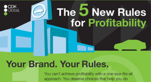 The 5 New Rules for Profitability